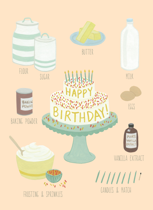 Cake Ingredients Birthday
